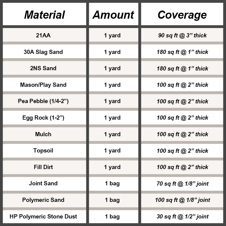 Coverage Cheat Sheet